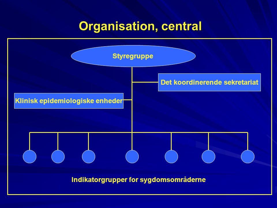 Det koordinerende sekretariat Klinisk epidemiologiske enheder