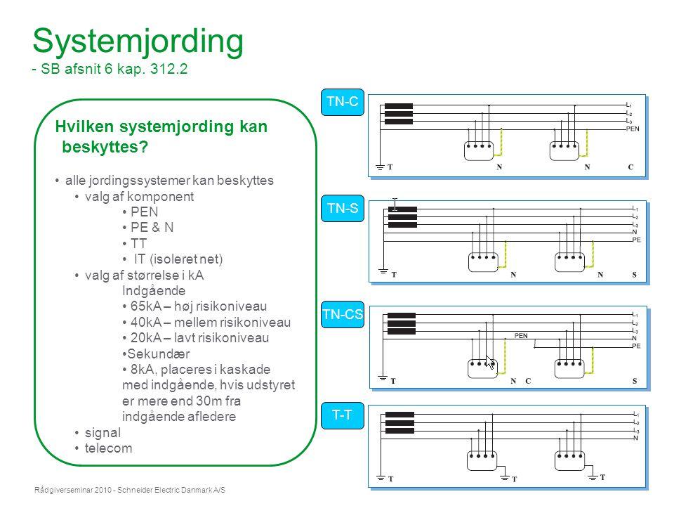 Systemjording - SB afsnit 6 kap. 312.2