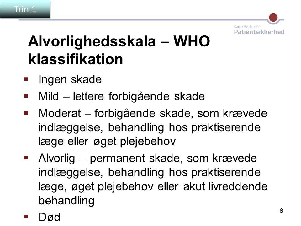 Alvorlighedsskala – WHO klassifikation