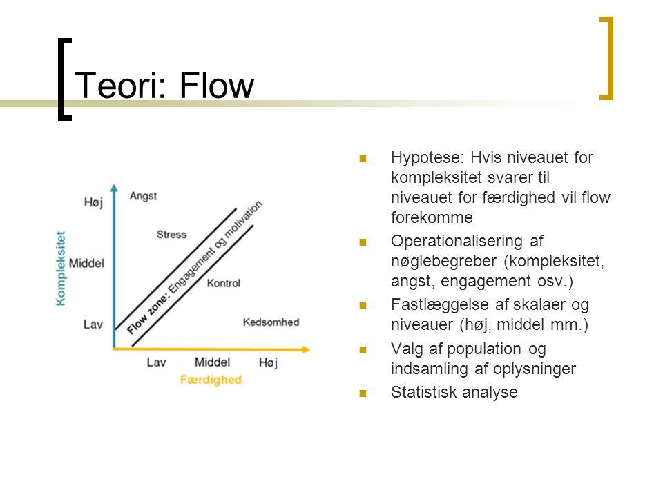 Teori: Flow Hypotese: Hvis niveauet for kompleksitet svarer til niveauet for færdighed vil flow forekomme.