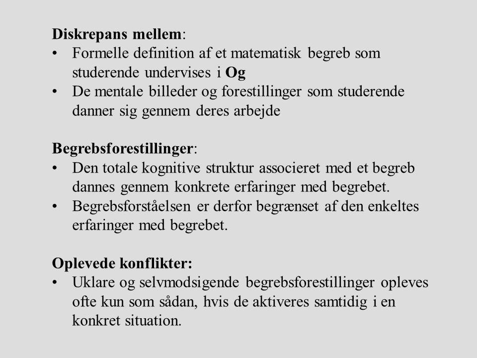 Diskrepans mellem: Formelle definition af et matematisk begreb som studerende undervises i Og.