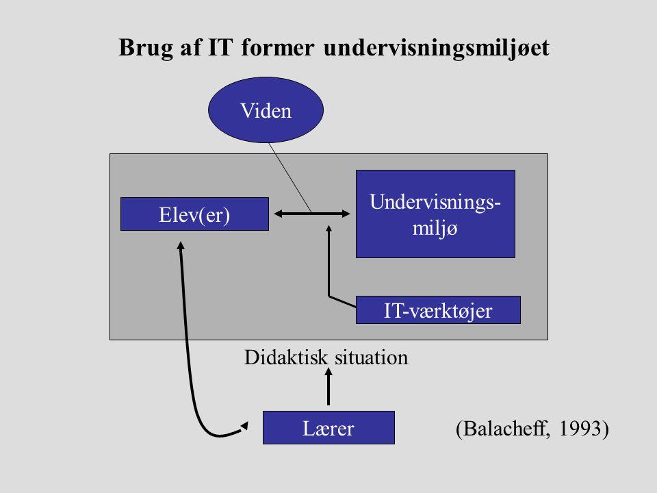 Brug af IT former undervisningsmiljøet