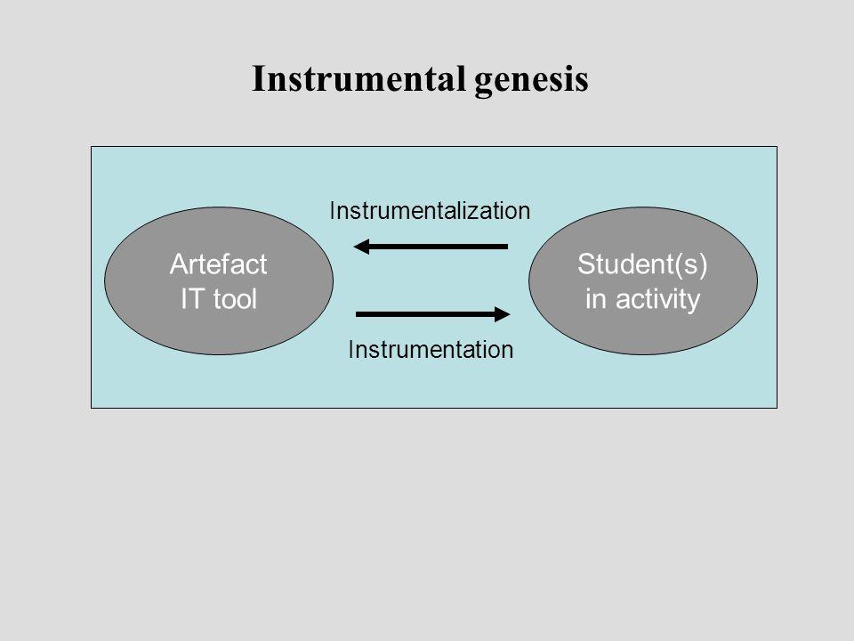 Instrumental genesis Artefact IT tool Student(s) in activity