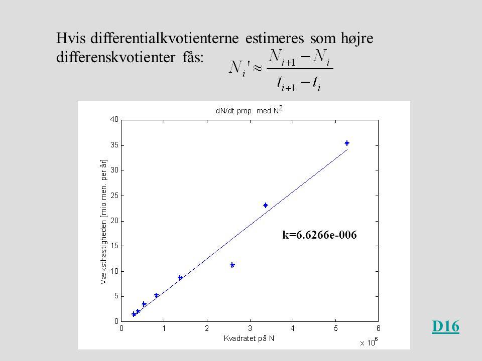 Hvis differentialkvotienterne estimeres som højre differenskvotienter fås:
