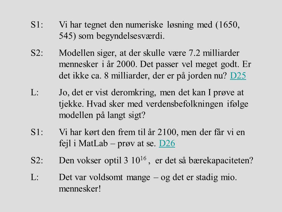S1:. Vi har tegnet den numeriske løsning med (1650,