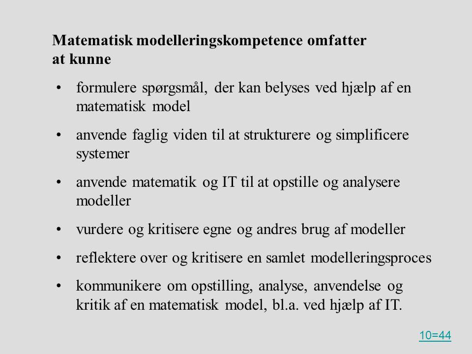 Matematisk modelleringskompetence omfatter at kunne
