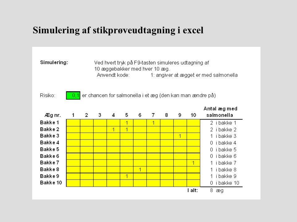 Simulering af stikprøveudtagning i excel