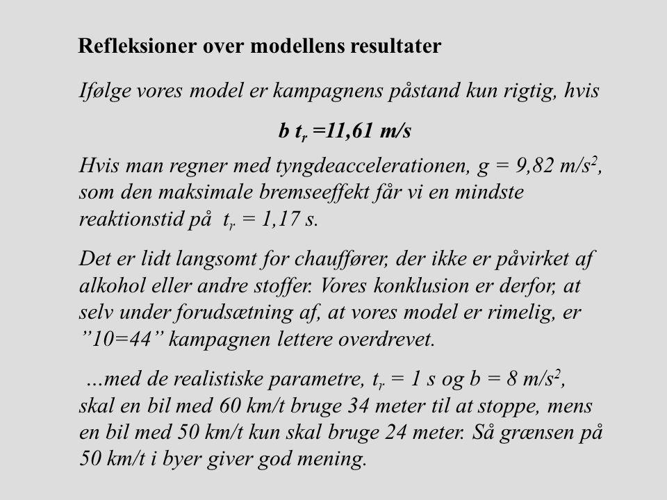 Refleksioner over modellens resultater