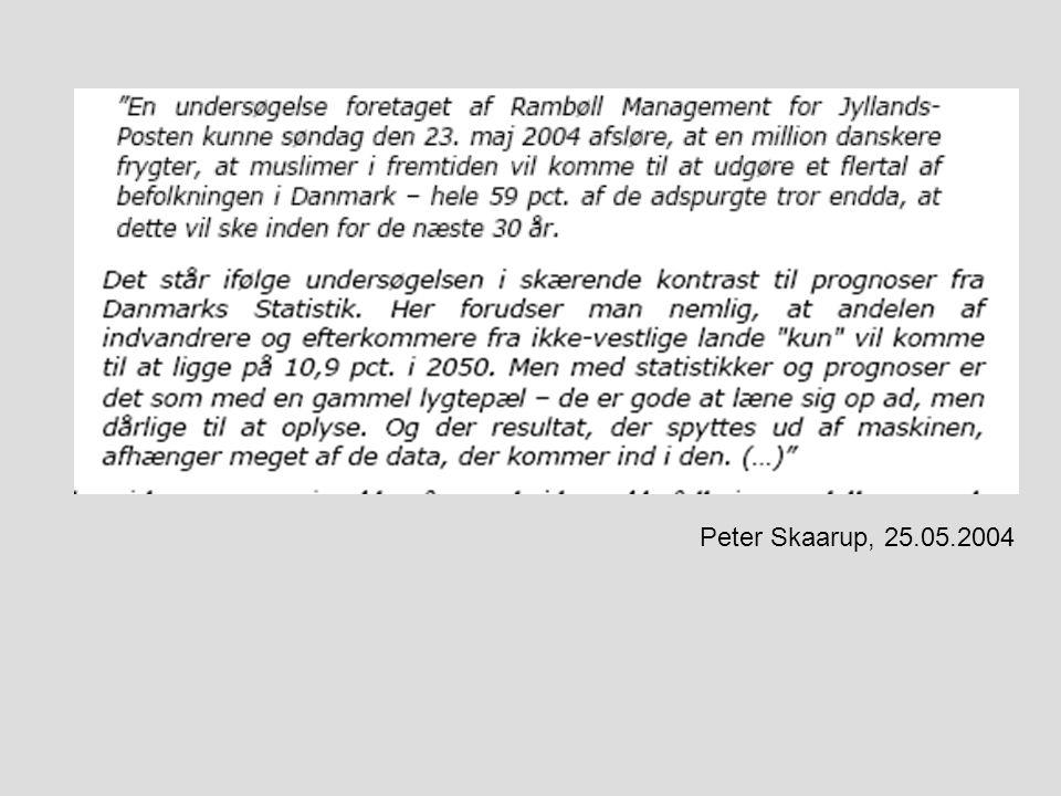 Peter Skaarup, 25.05.2004