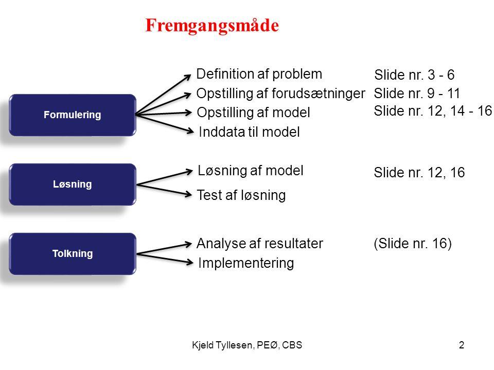 Fremgangsmåde Definition af problem Slide nr. 3 - 6