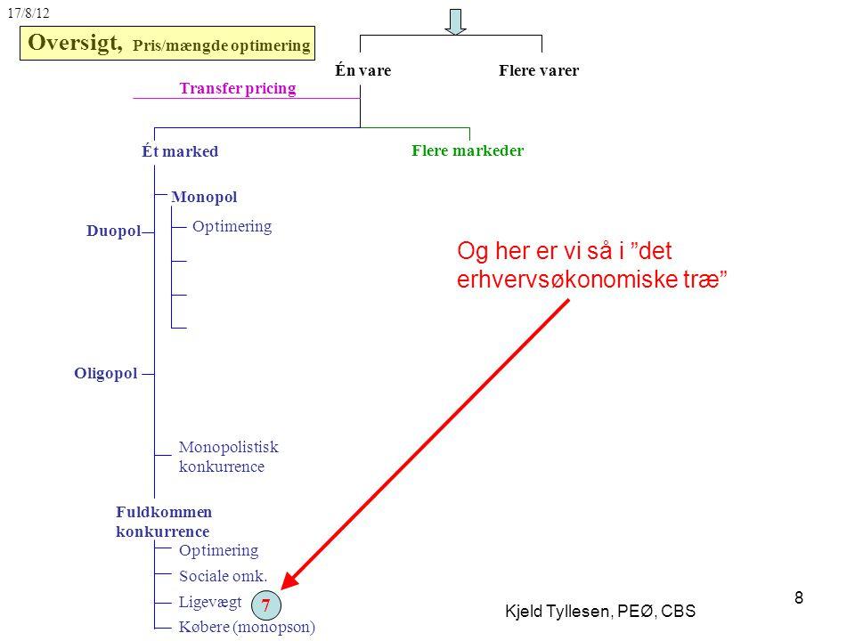 Og her er vi så i det erhvervsøkonomiske træ
