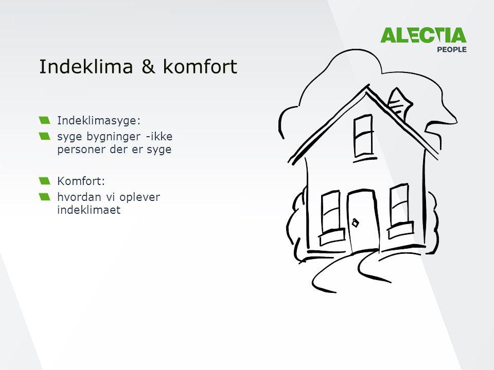 Indeklima & komfort Indeklimasyge: