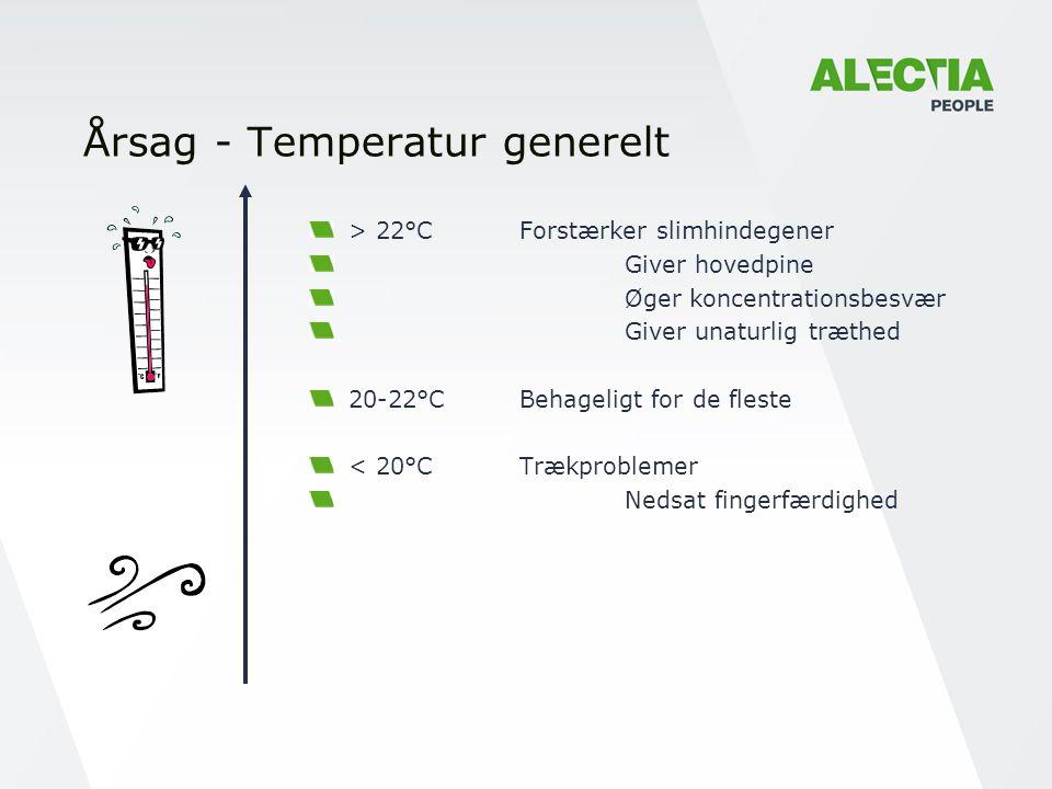 Årsag - Temperatur generelt