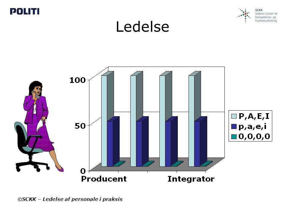 Ledelse ©SCKK – Ledelse af personale i praksis
