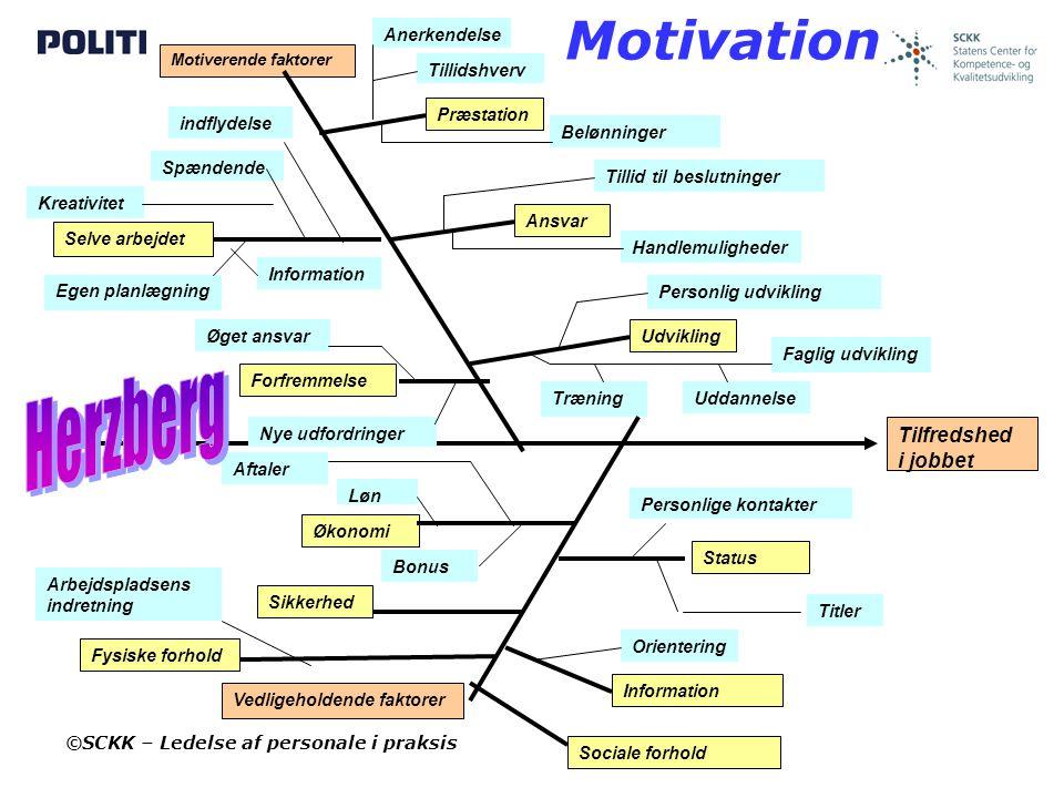 Motivation Herzberg Tilfredshed i jobbet Anerkendelse Tillidshverv