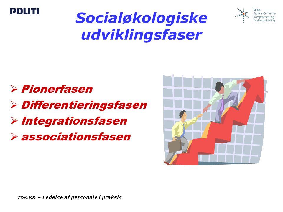 Socialøkologiske udviklingsfaser
