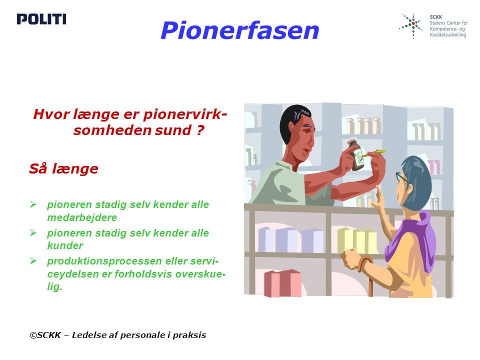 Hvor længe er pionervirk-somheden sund
