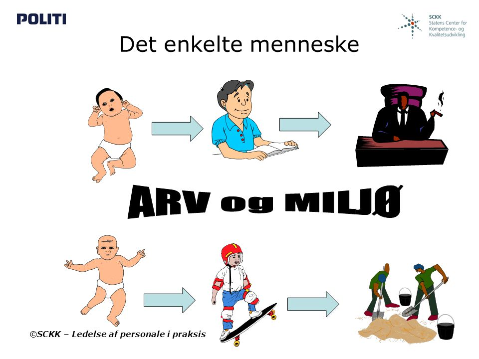 ARV og MILJØ Det enkelte menneske