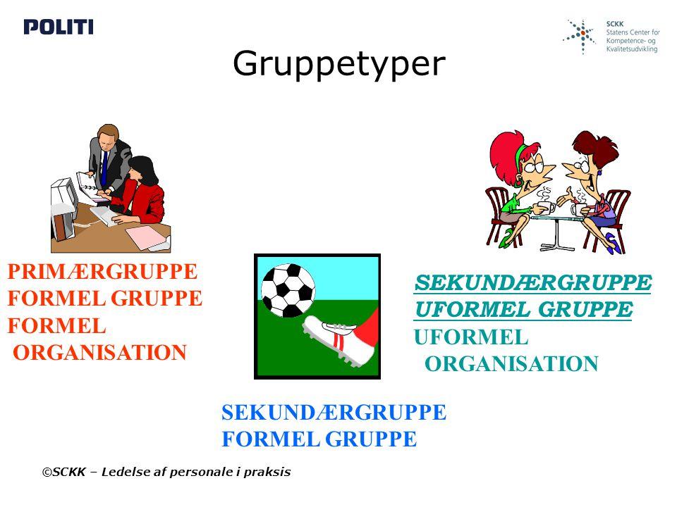 Gruppetyper PRIMÆRGRUPPE FORMEL GRUPPE SEKUNDÆRGRUPPE UFORMEL GRUPPE