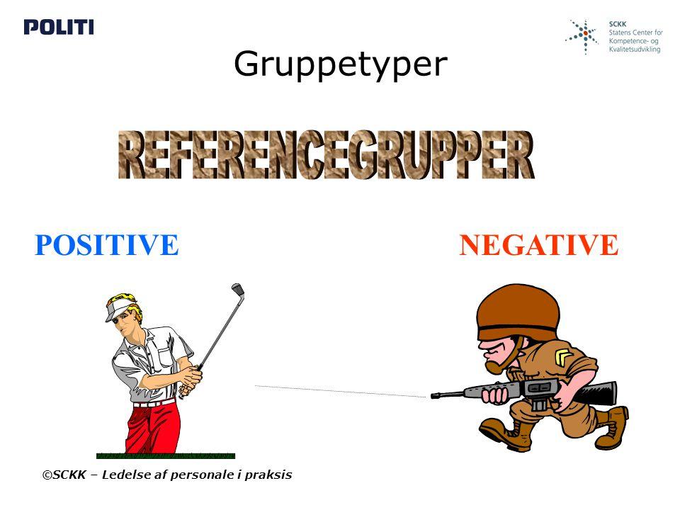 Gruppetyper REFERENCEGRUPPER POSITIVE NEGATIVE