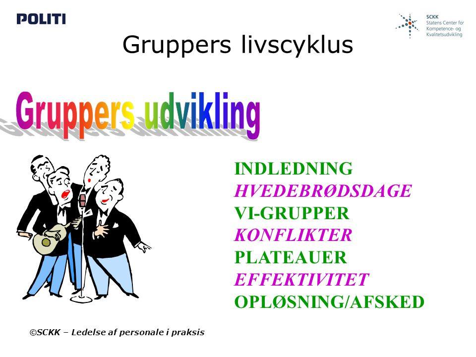 Gruppers livscyklus Gruppers udvikling INDLEDNING HVEDEBRØDSDAGE