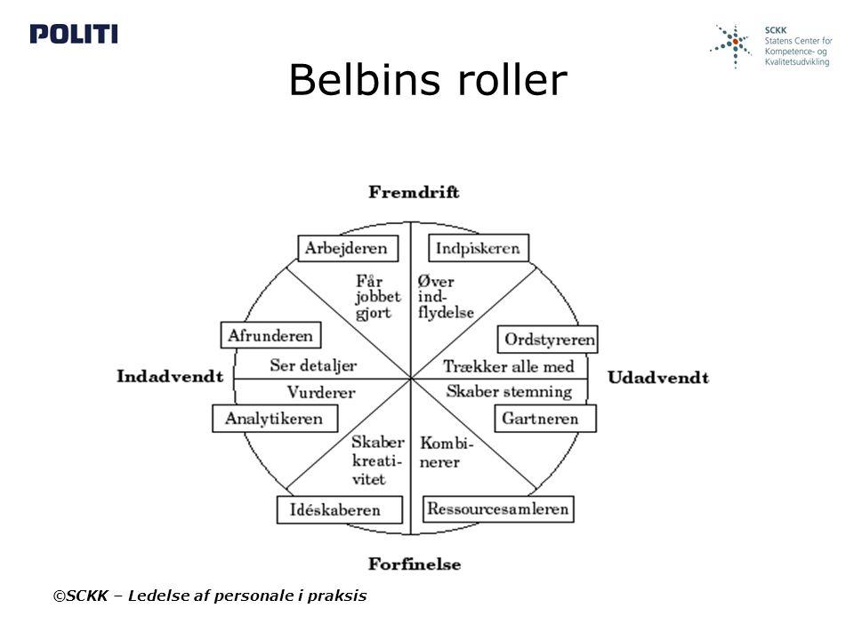 Belbins roller ©SCKK – Ledelse af personale i praksis