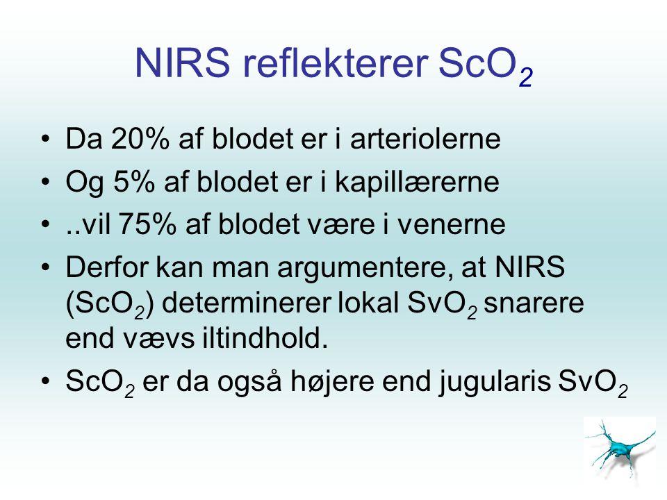 NIRS reflekterer ScO2 Da 20% af blodet er i arteriolerne