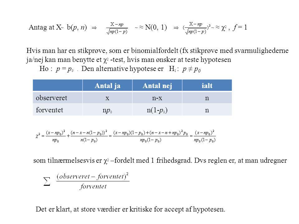 Antag at X ̴ b(p, n) ̴ ≈ N(0, 1) ̴ ≈ χ2 , f = 1