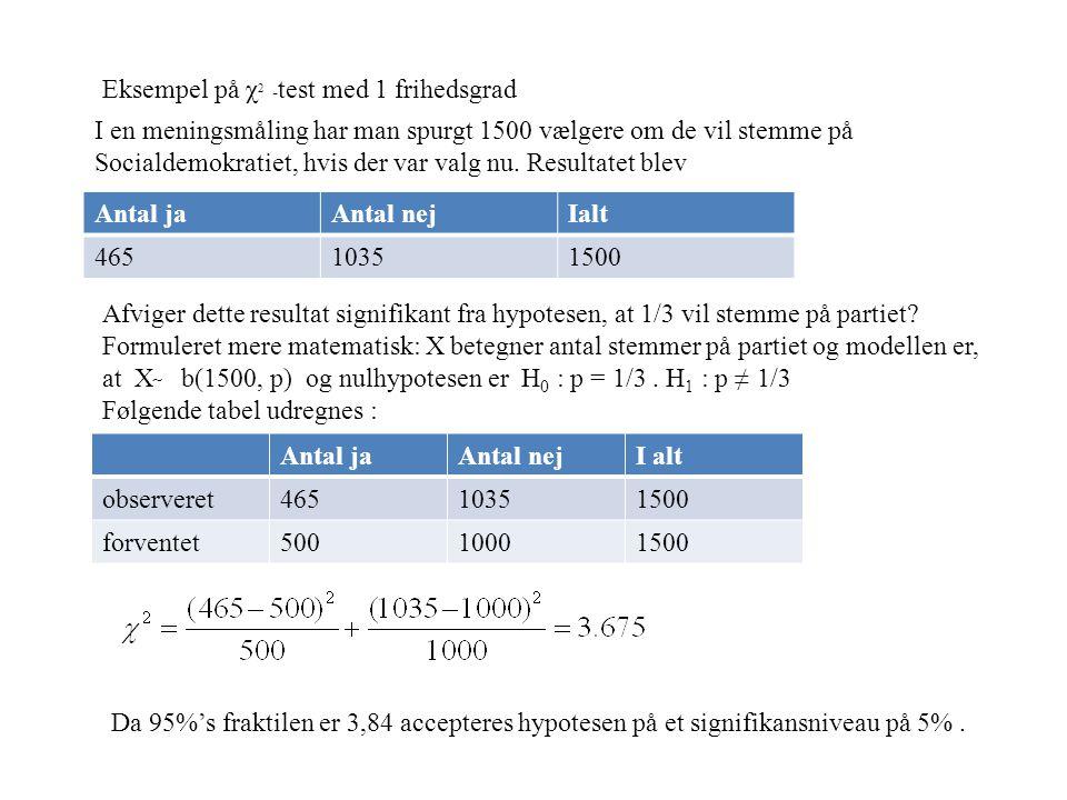 Eksempel på χ2 -test med 1 frihedsgrad