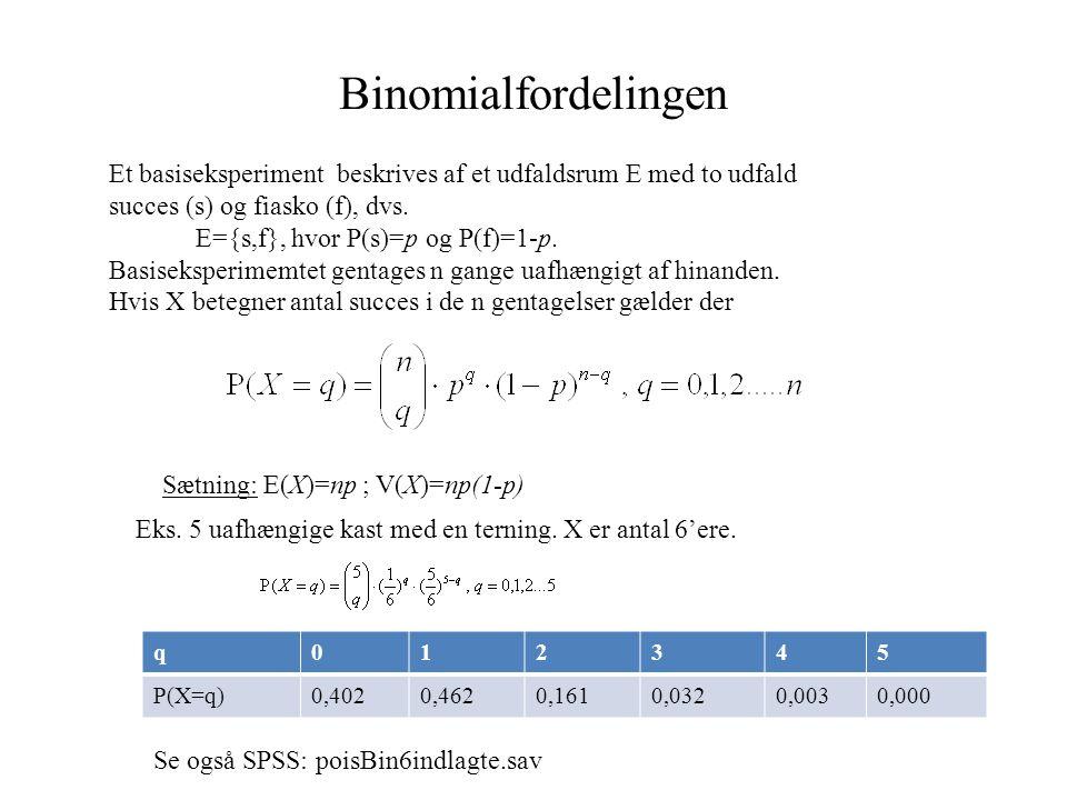 Binomialfordelingen Et basiseksperiment beskrives af et udfaldsrum E med to udfald. succes (s) og fiasko (f), dvs.