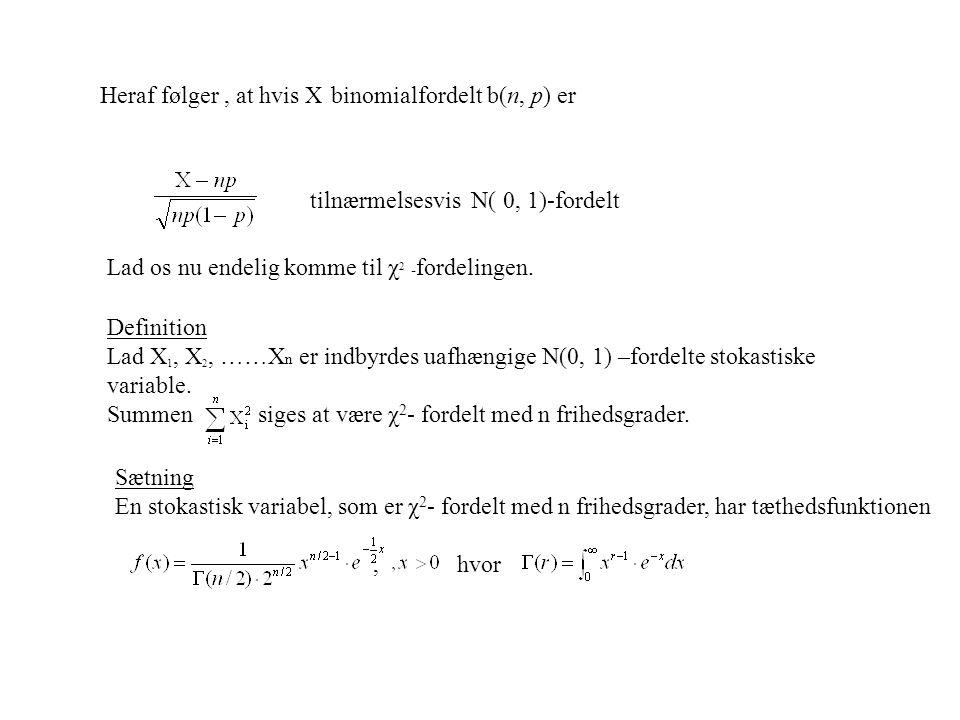 Heraf følger , at hvis X binomialfordelt b(n, p) er