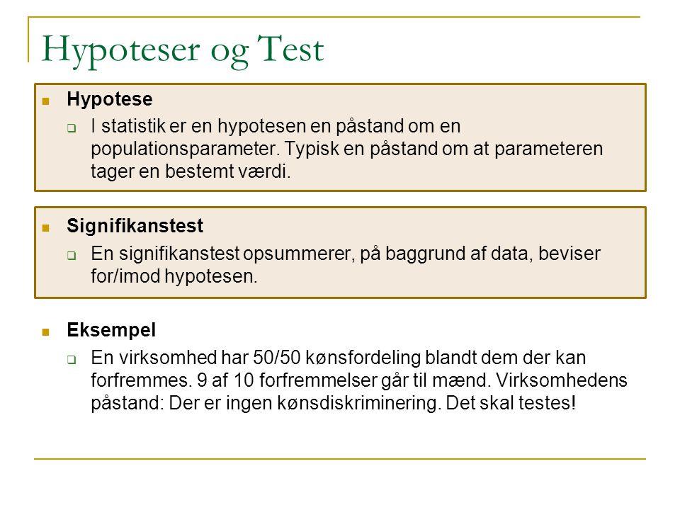 Hypoteser og Test Hypotese