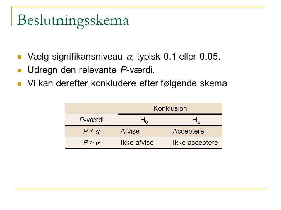 Beslutningsskema Vælg signifikansniveau a, typisk 0.1 eller 0.05.