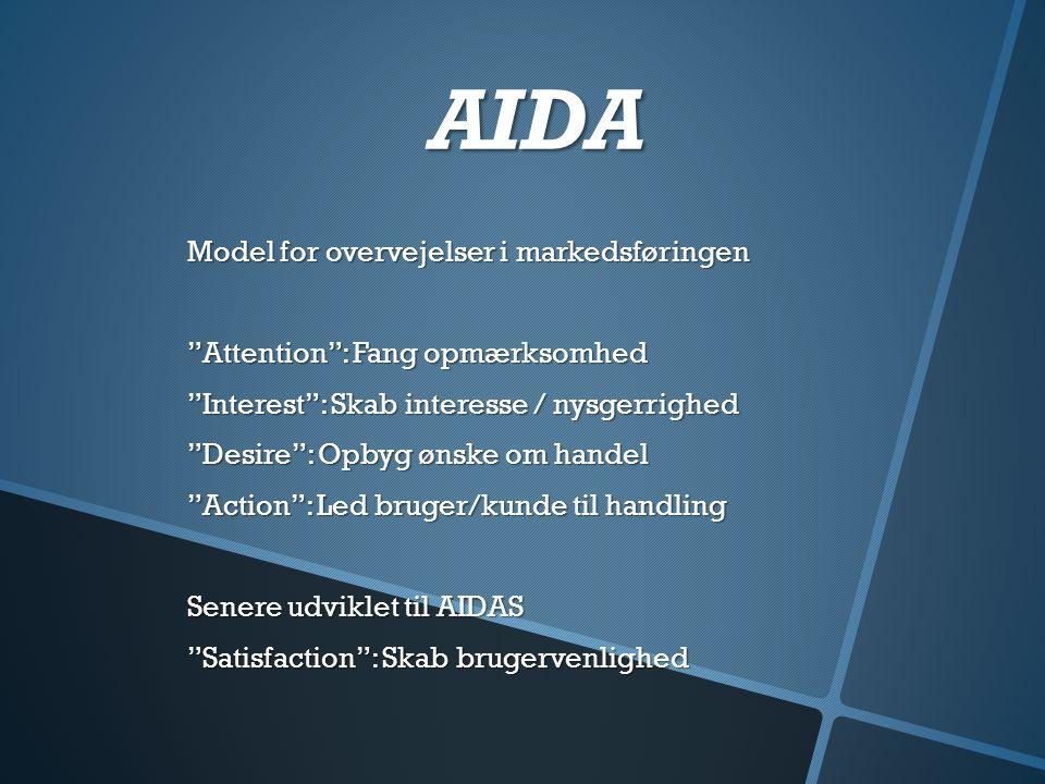 AIDA Model for overvejelser i markedsføringen
