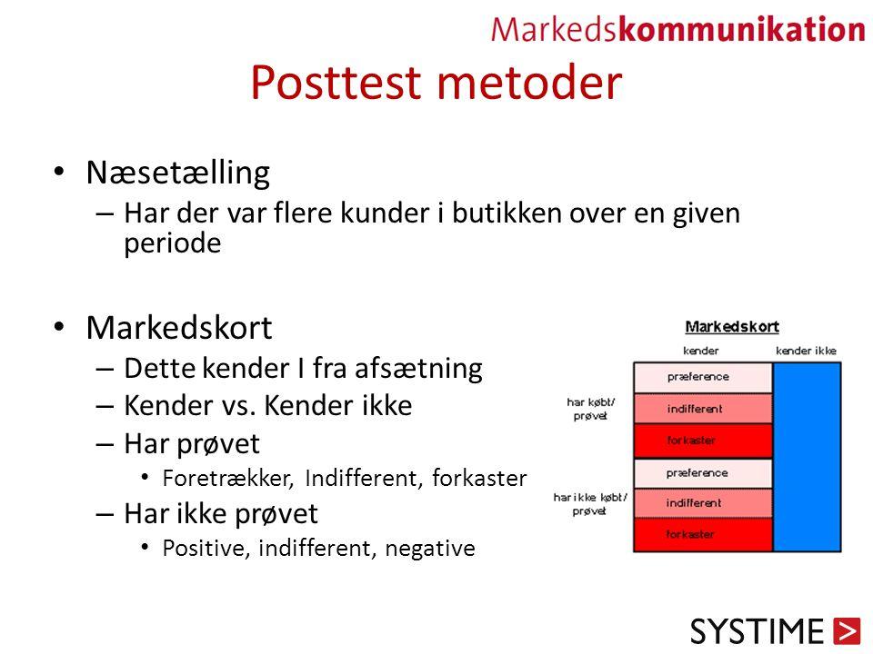 Posttest metoder Næsetælling Markedskort