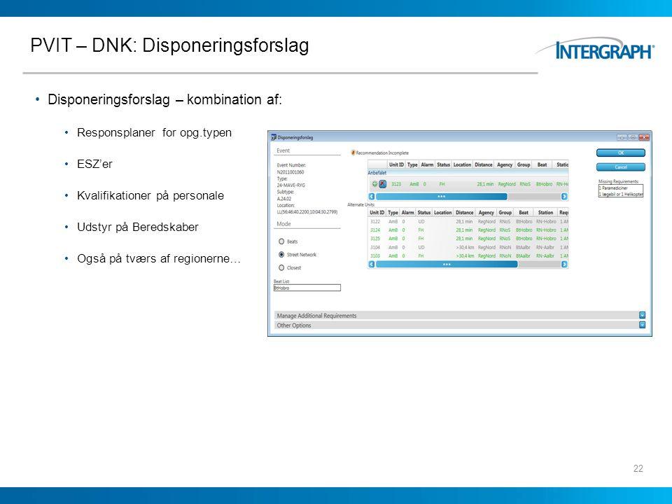 PVIT – DNK: Disponeringsforslag