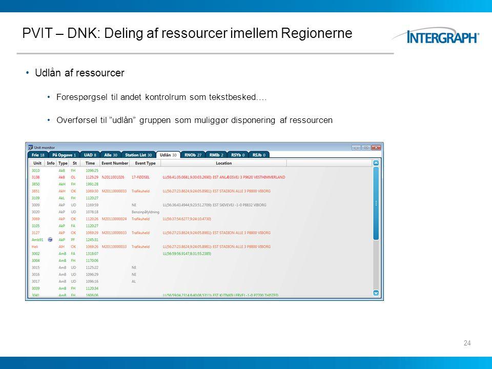 PVIT – DNK: Deling af ressourcer imellem Regionerne