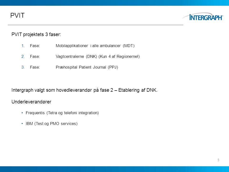 PVIT PVIT projektets 3 faser: