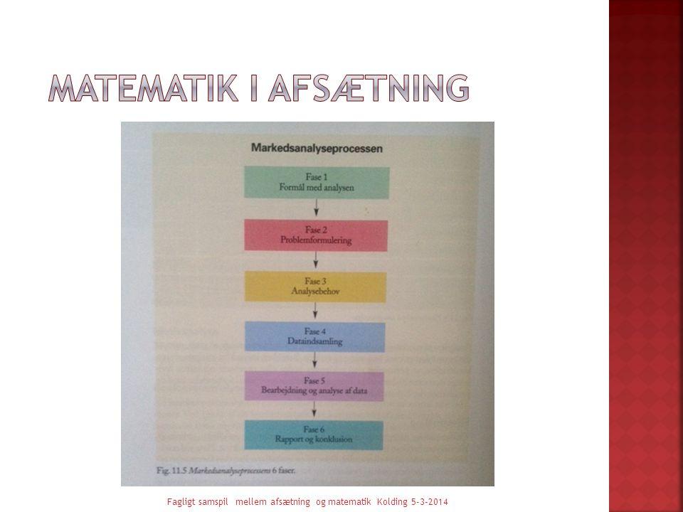 Matematik i AFSÆTNING Fagligt samspil mellem afsætning og matematik Kolding 5-3-2014