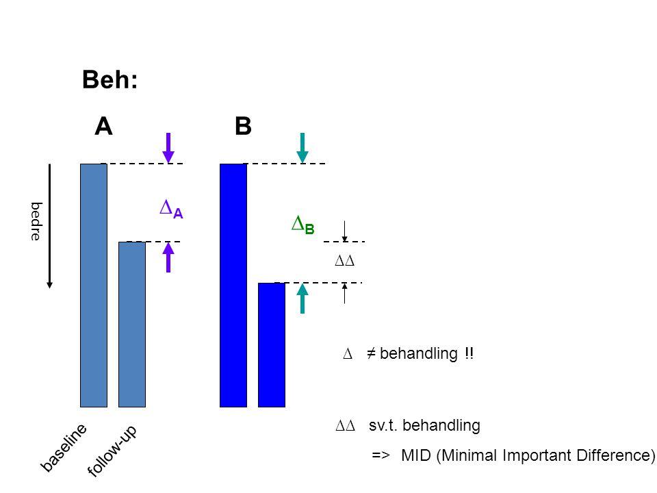 Beh: A B ∆A ∆B bedre ∆∆ ∆ ≠ behandling !! ∆∆ sv.t. behandling baseline