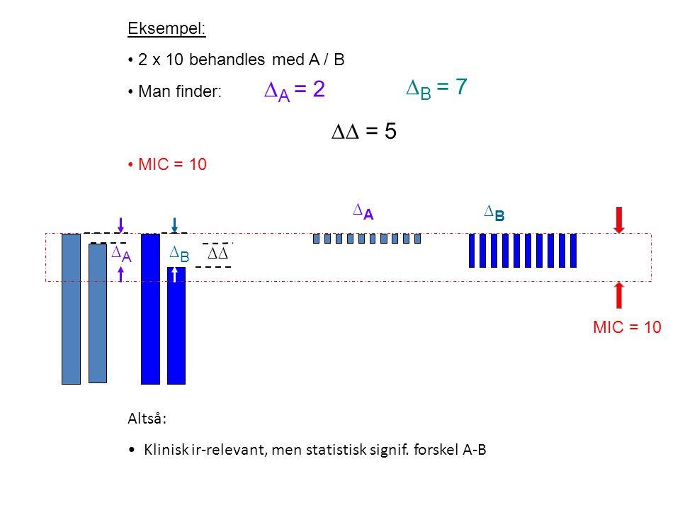 ∆A = 2 ∆B = 7 Eksempel: 2 x 10 behandles med A / B Man finder: ∆∆ = 5