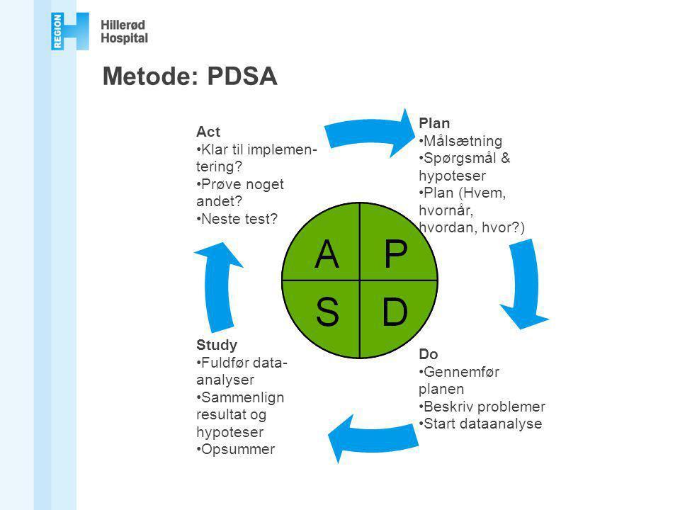 Metode: PDSA hvornår, hvordan, hvor ) Plan (Hvem, hypoteser Målsætning