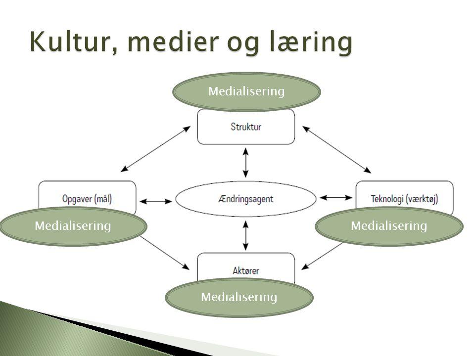 Kultur, medier og læring