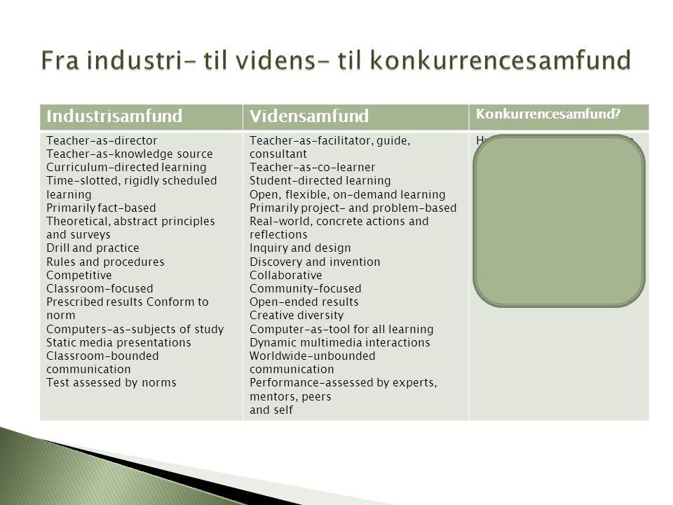 Fra industri- til videns- til konkurrencesamfund