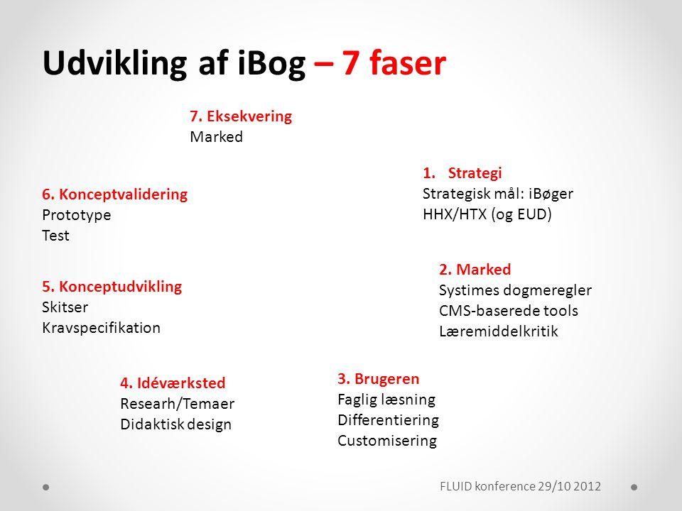 Udvikling af iBog – 7 faser