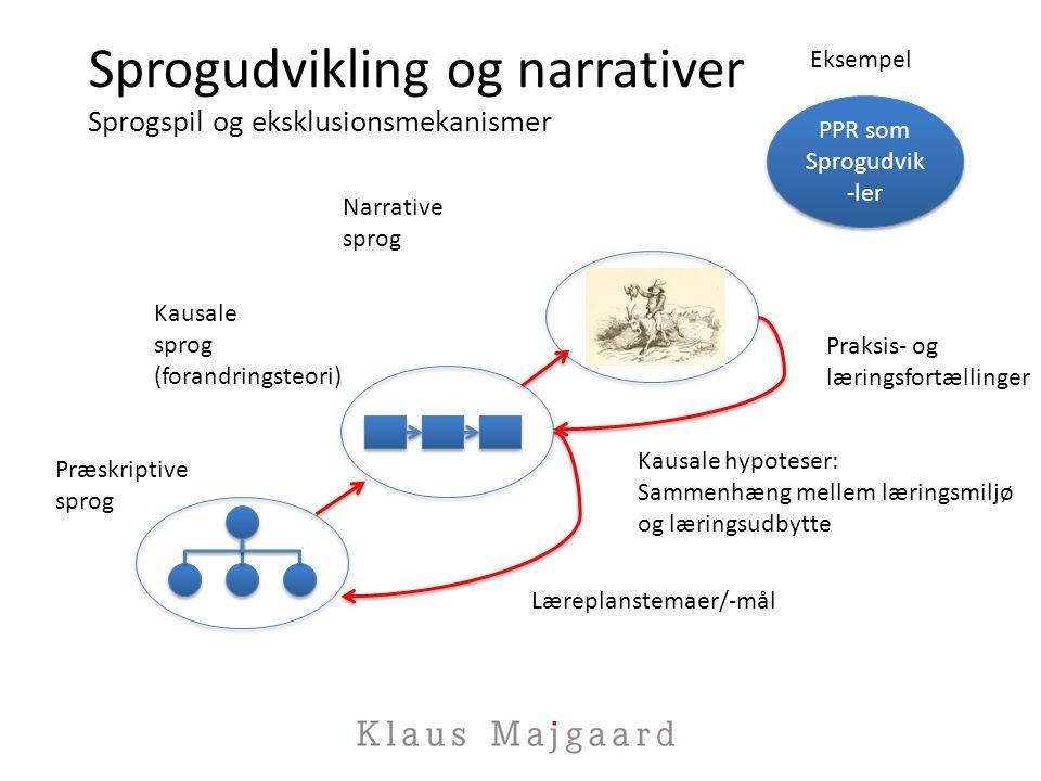 Sprogudvikling og narrativer Sprogspil og eksklusionsmekanismer