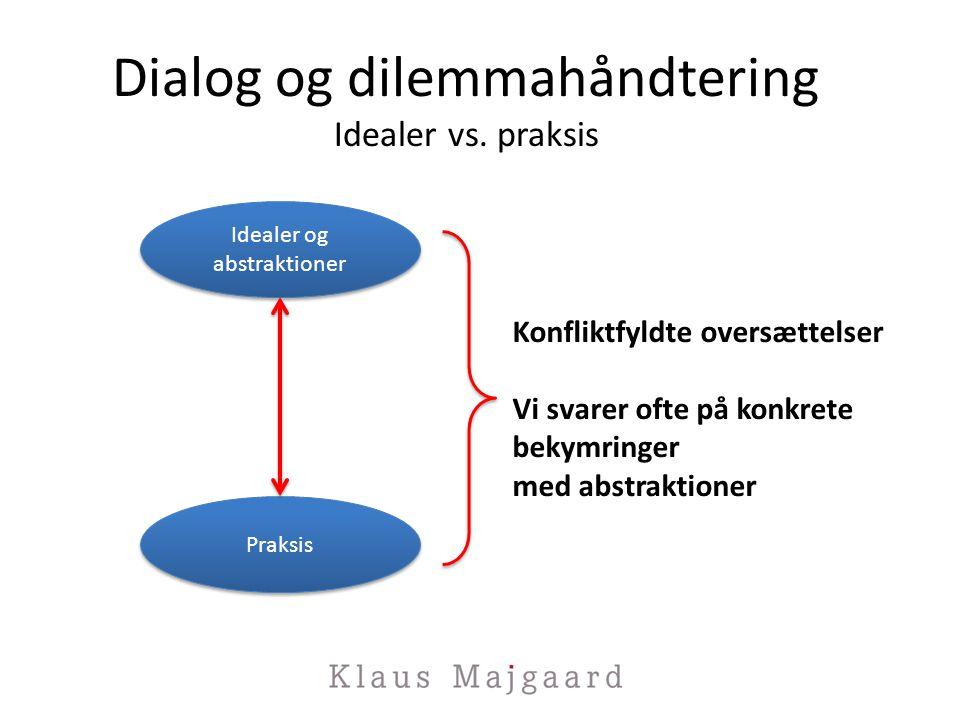 Dialog og dilemmahåndtering Idealer vs. praksis