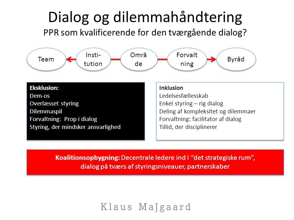 Dialog og dilemmahåndtering PPR som kvalificerende for den tværgående dialog