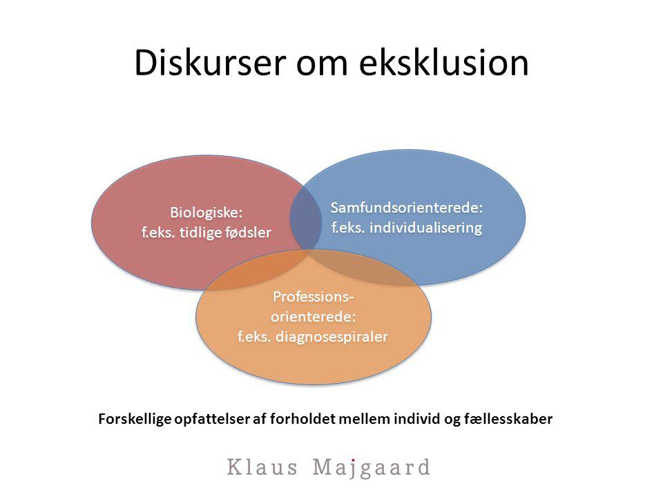 Diskurser om eksklusion