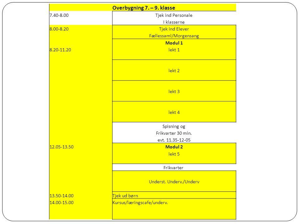 Overbygning 7. – 9. klasse 7.40-8.00 Tjek ind Personale I klasserne